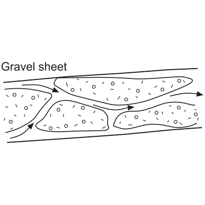 Gravel sheet (basal or gravel lag)