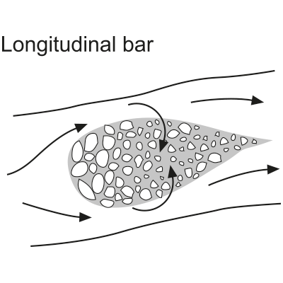 Longitudinal bar (median bar)