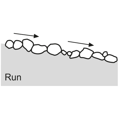 Run (glide, plane-bed)