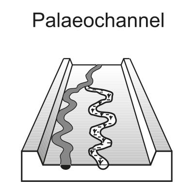 Palaeochannel