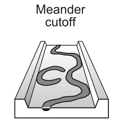 Meander cutoff