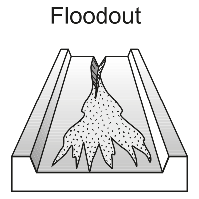 Floodout